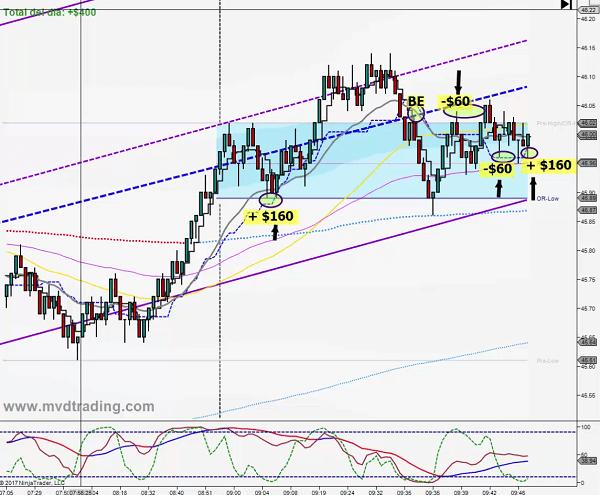 trader_intradia