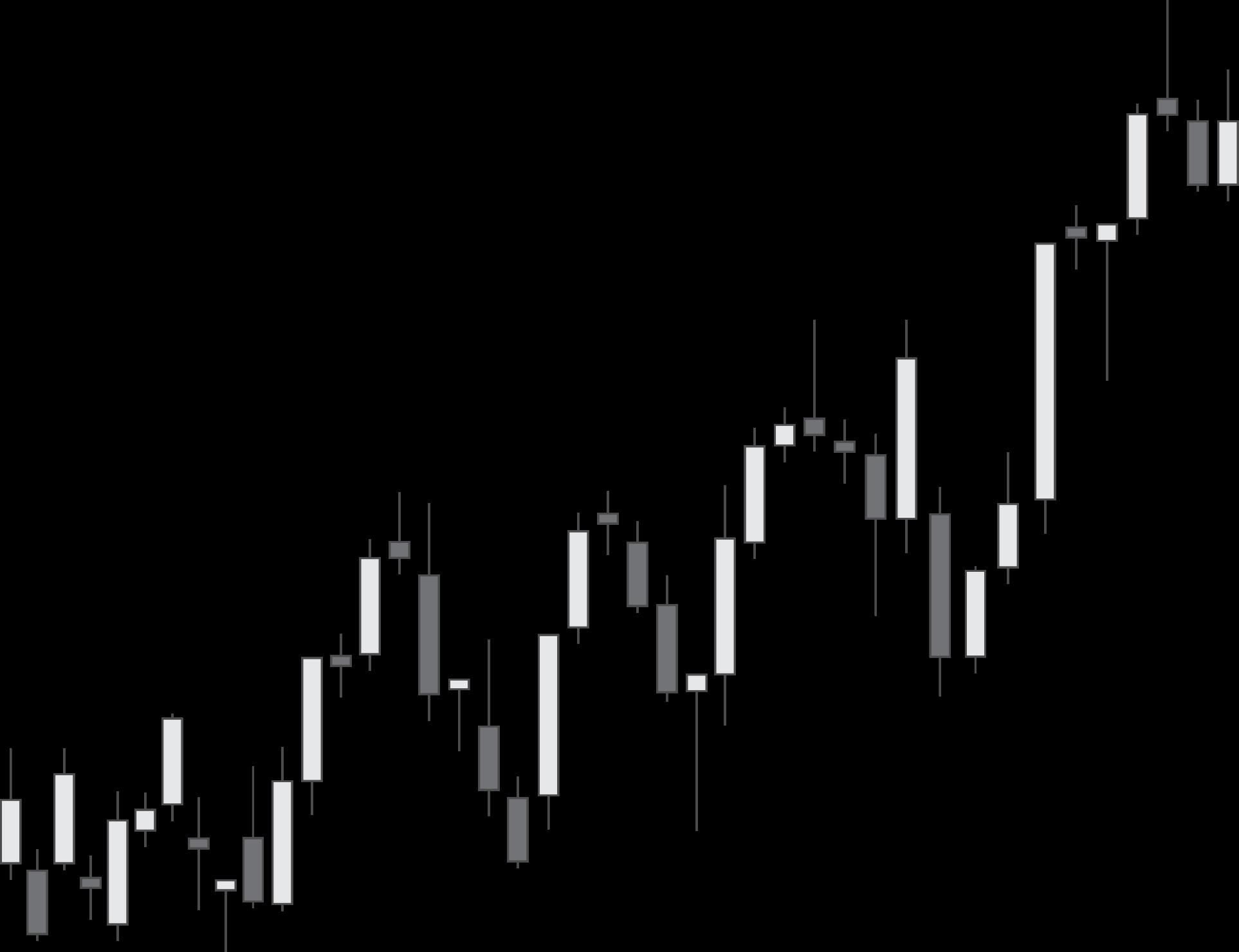 cursos de trading y bolsa