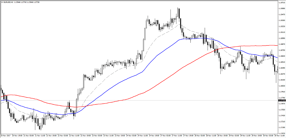 trend_trading