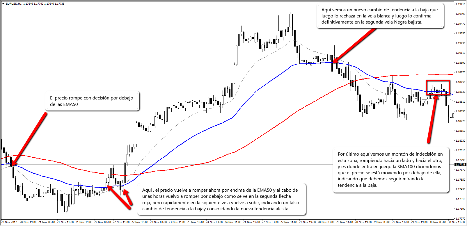trend_trading_2