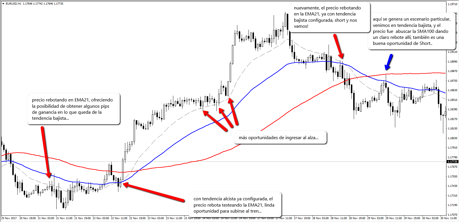 trend_trading_3